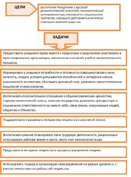 """"""",""""litceum7.ucoz.ru"""